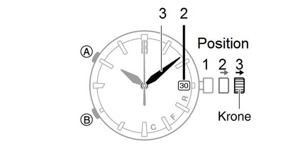 KHS Reaper Uhr Datum einstellen? (Reparatur, Einstellungen
