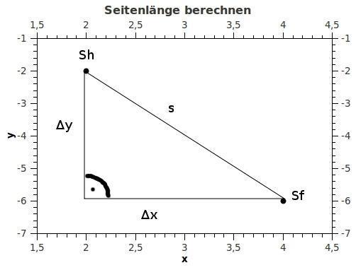 seitenl ngen eines dreiecks nur mit den eckpunkten im koordinatensysthem berechnen schule. Black Bedroom Furniture Sets. Home Design Ideas