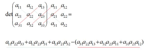 - (Mathematik, Technische Mathematik)