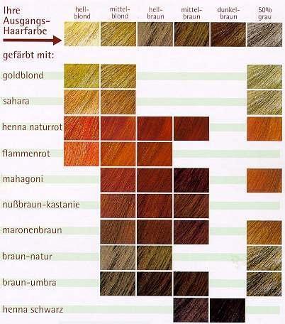 Haarfarben-Palette (Haare, Haarfarbe)