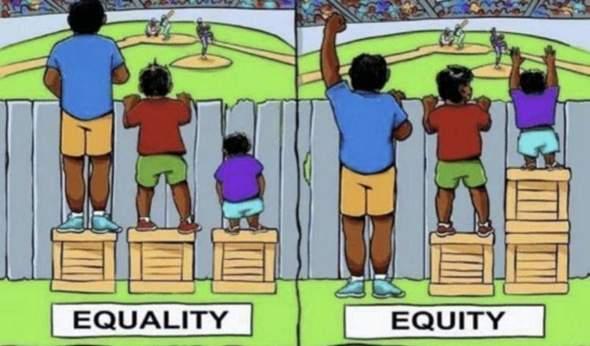 Was ist der Unterschied zwischen Gerechtigkeit und Fairness ...