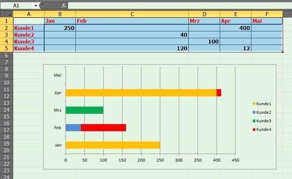 Screenshot - (Arbeit, Beruf, Studium)