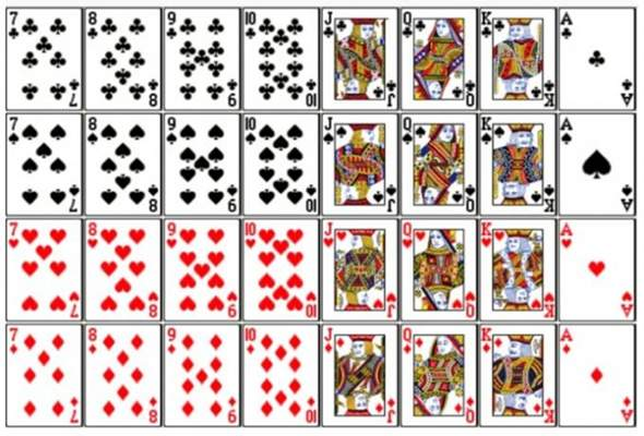 Anzahl Romme Karten