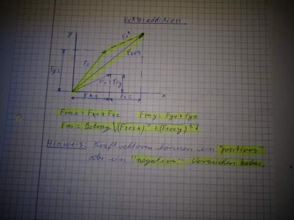 - (Schule, Mathematik, Vektoren)