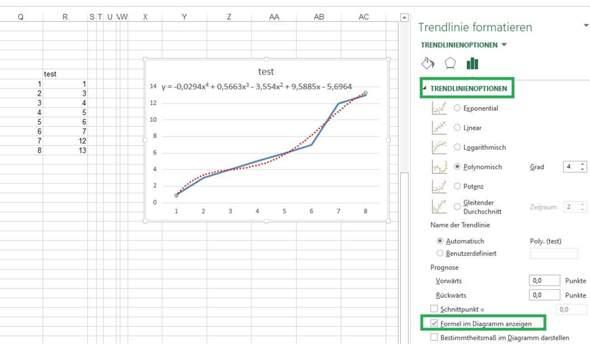 Excel Ausgleichsgerade