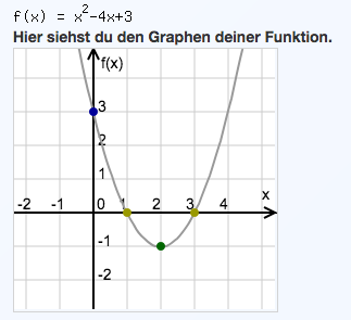 Brauche dringend Hilfe bei Mathe: Ableitung? (Schule