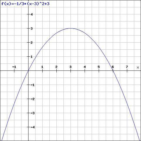 f(x) = -1/3 * (x - 3)² + 3 - (Schule, Mathe, Mathematik)