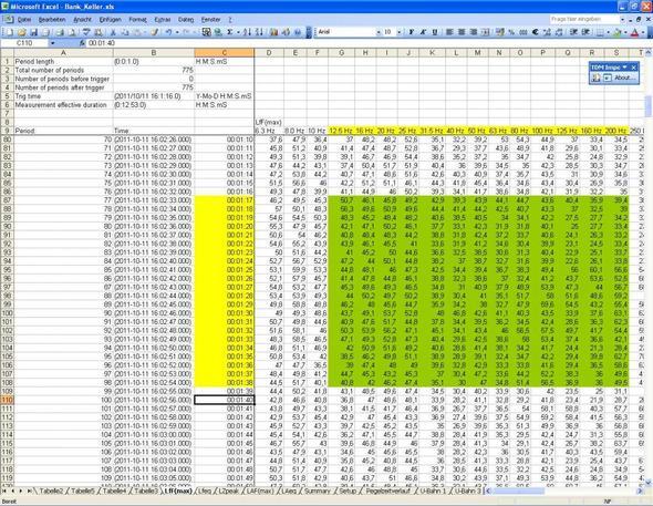 ursprung - (Excel, Visual Basic, makro)