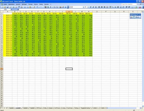 ziel - (Excel, Visual Basic, makro)