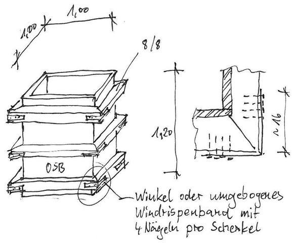 regentonne aus holz selber bauen. Black Bedroom Furniture Sets. Home Design Ideas