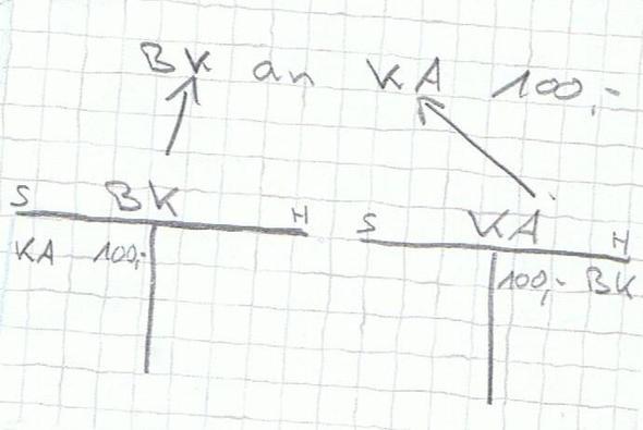 Beispiel - (Schule, BWR)