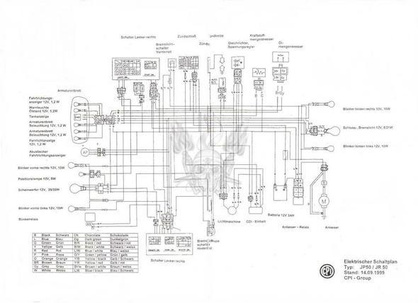 CPI Schaltplan - (Roller, Mofa, Cpi)