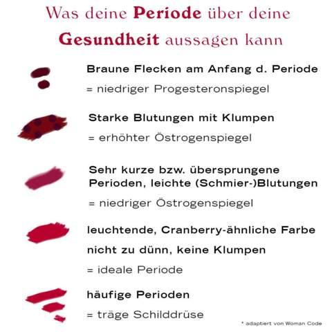Braune schmierblutung statt periode