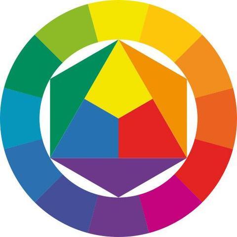 farben mischen farbkreis farbe kunst zeichnen. Black Bedroom Furniture Sets. Home Design Ideas