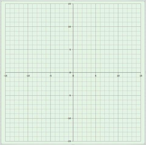 koordinatensystem zum ausdrucken mathematik. Black Bedroom Furniture Sets. Home Design Ideas