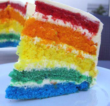 Bunter Kuchen Rezept Backen Sussigkeiten