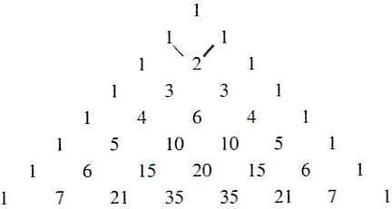 Pascal'sches Dreieck - (Mathe, einfach, leicht)