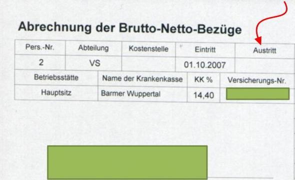 Image Result For Raten Kredit Arbeitslos Ist