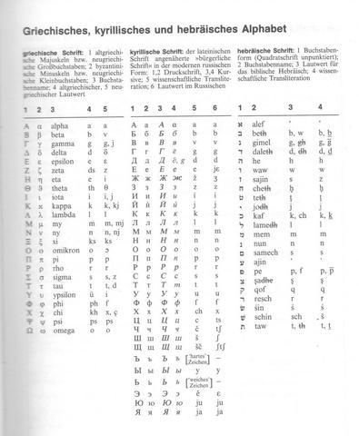Ausz. aus Bertelsmann Die deutsche Rechtschreibung - (Freizeit, danke, hebräisch)