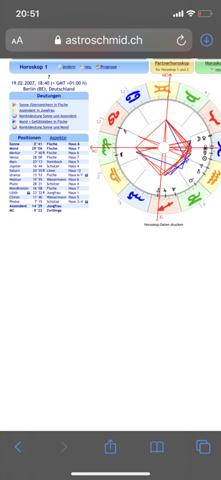 - (Astrologie, Sternzeichen, Horoskop)