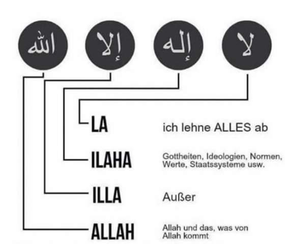Wie Kann Man Zum Islam Konvertieren