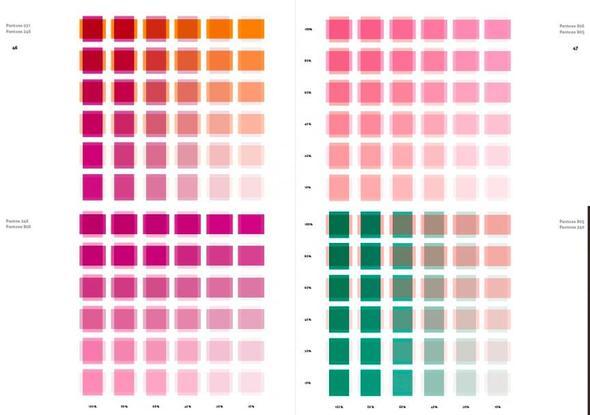 Farbe Pantone was ist ein pantone farbfächer farbe