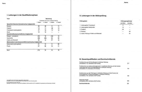 Abitur Hessen Prüfungsfächer