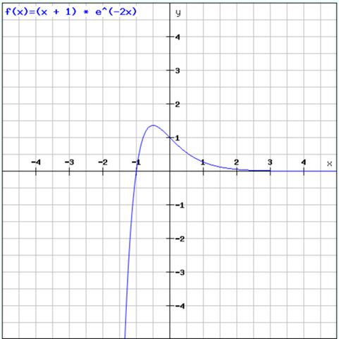 - (Schule, Mathematik, Analyse)