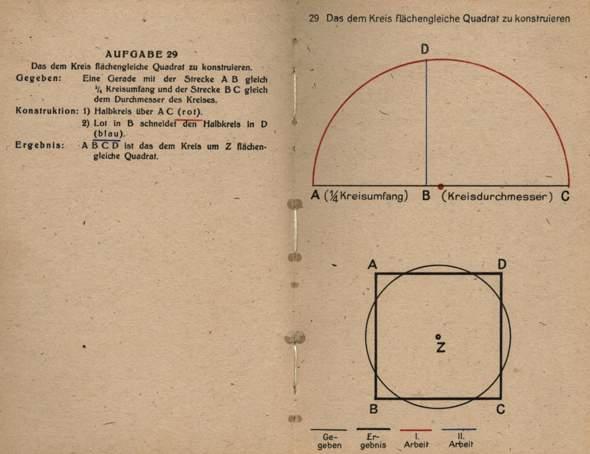 - (Mathe, Kreis)