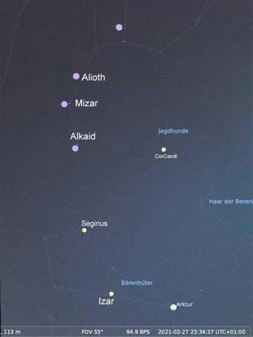 - (Physik, Astronomie, Sterne)