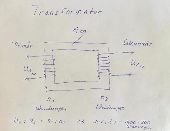- (Schule, Physik, Transformator)