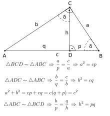 - (Schule, Mathematik, Satz des Pythagoras)