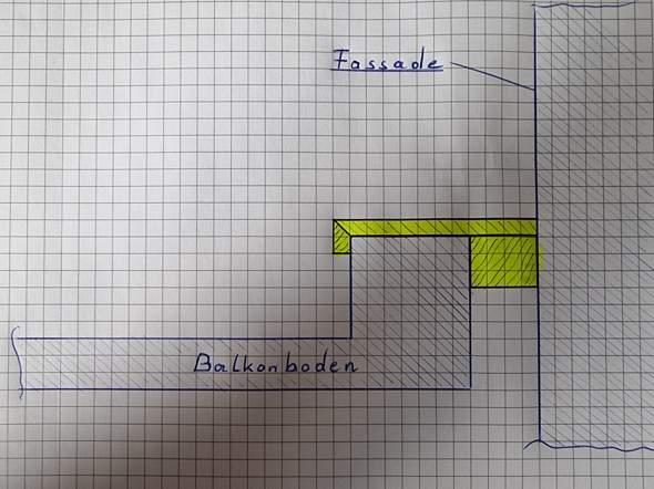 - (Sicherheit, Balkon, Baustoffe)