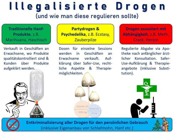 Which drug would you legalize? (SURVEY)?