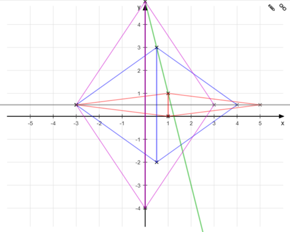 - (Mathe, Hausaufgaben)