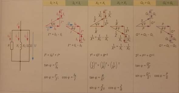 - (Schule, Physik, Elektrotechnik)
