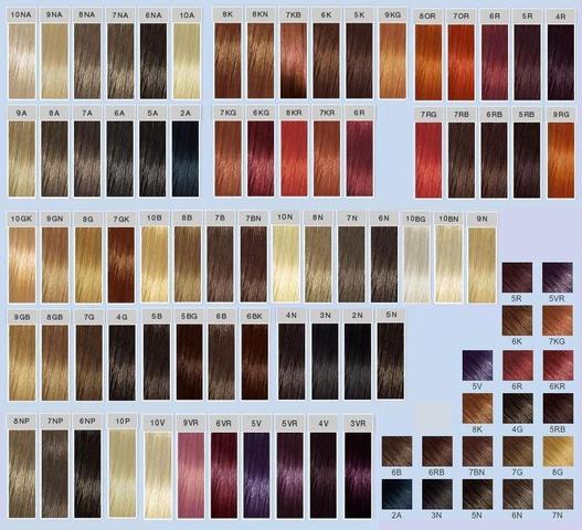 farbkarte - (Haarfarbe, Pflanzenhaarfarbe)