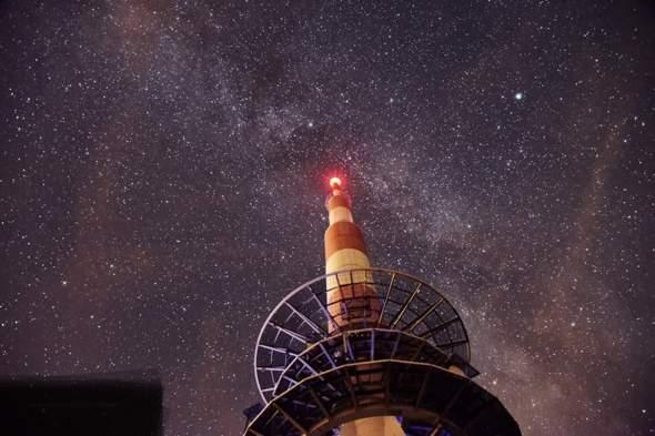 - (Kamera, Astronomie, Universum)