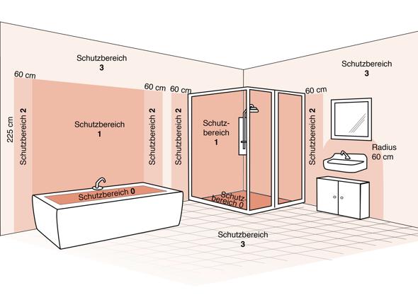 - (Elektronik, Badezimmer)