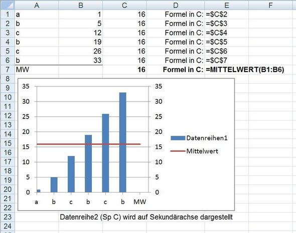 Wie man PDF kostenlos in Excel einfügt PDF (Portable Document Format) kann nicht nur einzelnen Benutzern helfen, sondern auch Unternehmen helfen, Informationen mit einem Dokument zu teilen, das genau gleich sein kann, unabhängig davon, um welche Art von Programmen oder Geräten es .