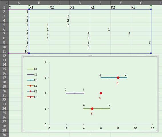 Screenshot - (Excel, Diagramm, Beschriftung Y- Achse)