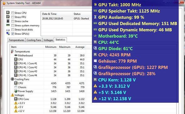 aida64 - (Computer, PC, Grafikkarte)