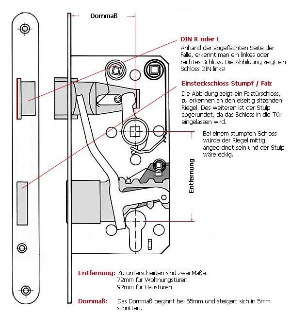 t rklinke l sst sich zu leicht bet tigen wohnung reparieren t r. Black Bedroom Furniture Sets. Home Design Ideas