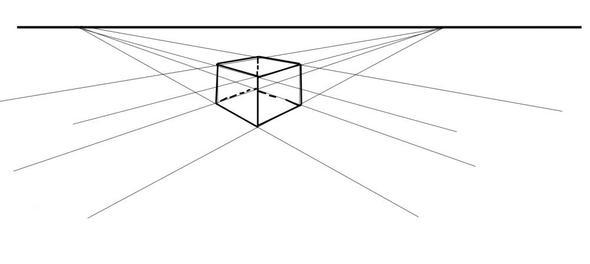 Fluchtpunkt rechts zeichnen kunst malen theorie for Schrank zeichnen