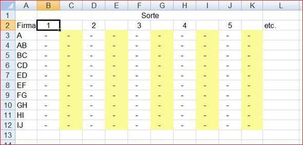 Bild 1 - (Excel, Formel)