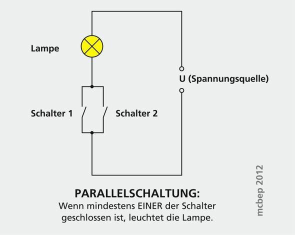 Ungewöhnlich 1 Schalter 2 Leuchtet Schaltplan Bilder - Der ...