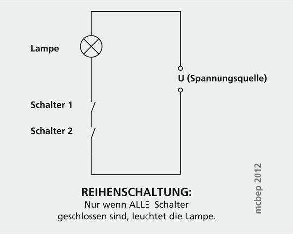 Was ist eine wechse- bzw. parallel schaltung? (Physik)