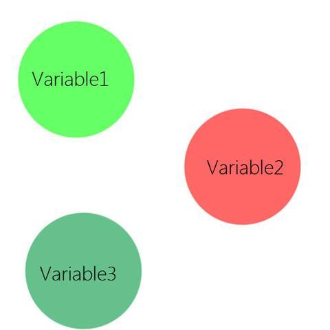 Die positionierung der Datensätze - (programmieren, html, Programmierung)