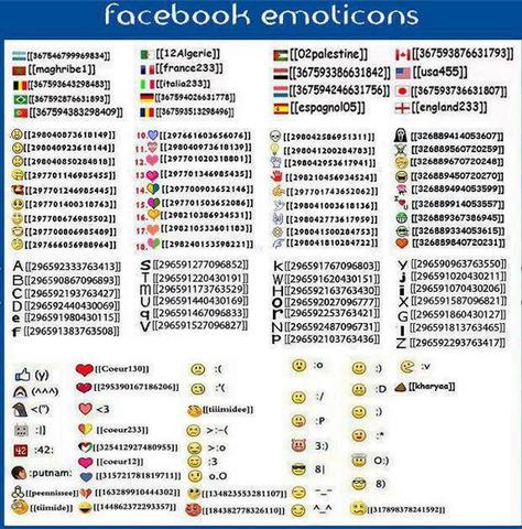 Facebook Smiley Codes - (Internet, Facebook, Smiley)