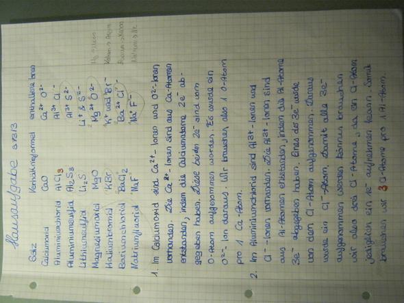 Chemie - (Chemie, besichtigen)